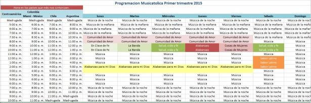 Programación Musicatolica 2015